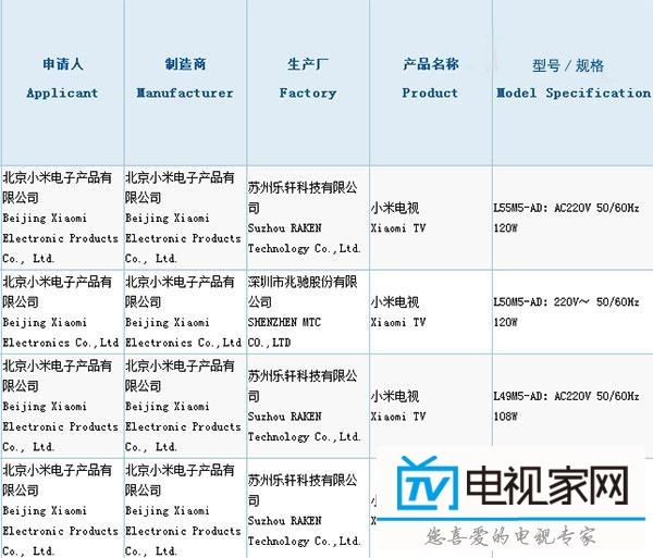 小米電視2018年新品來襲!或于小米2018春季發布會上推出!