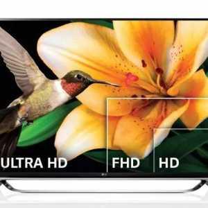 4K超高清电视:大家在关注什么?
