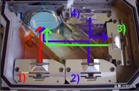 4LED光源究竟如何?是下一个激光电视?拆解明基X1300i告诉你答案